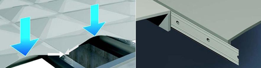 Benefit 3: Sealing Properties And Watertightness